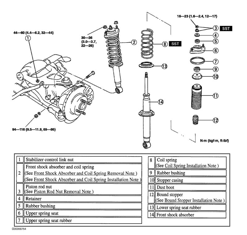 Mazda Rx 8 2011 Fuse Box Diagram further Wire Harness Schematic likewise Camshaft Position Sensor Mazda 6 2009 2013 further 1999 Mazda 626 Torque Specs further Index. on mazda rx 5 2017